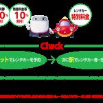 レール&レンタカーきっぷでお得に新幹線に乗る!